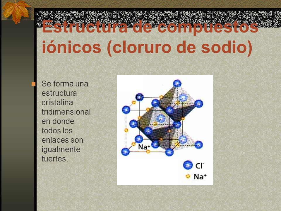 Estructura de compuestos iónicos (cloruro de sodio)