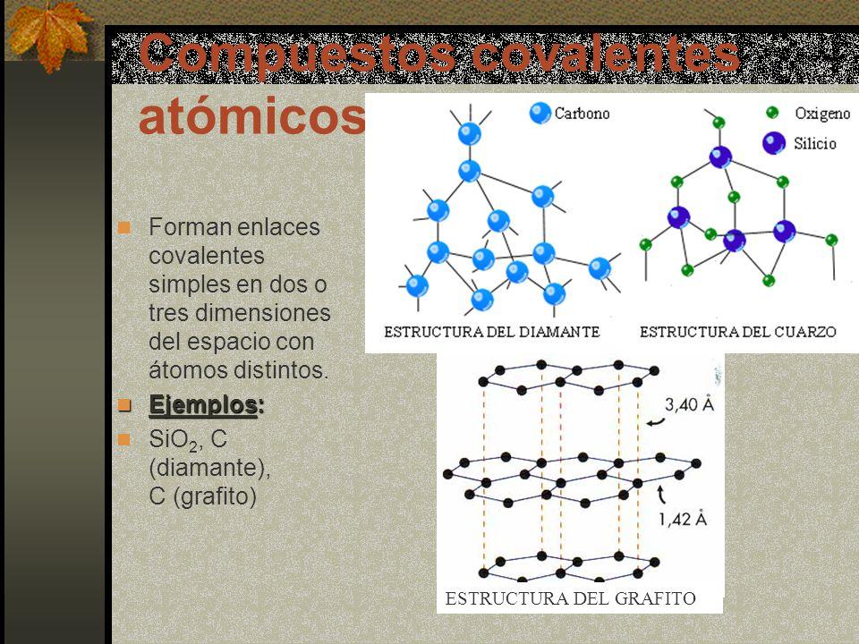 Compuestos covalentes atómicos.