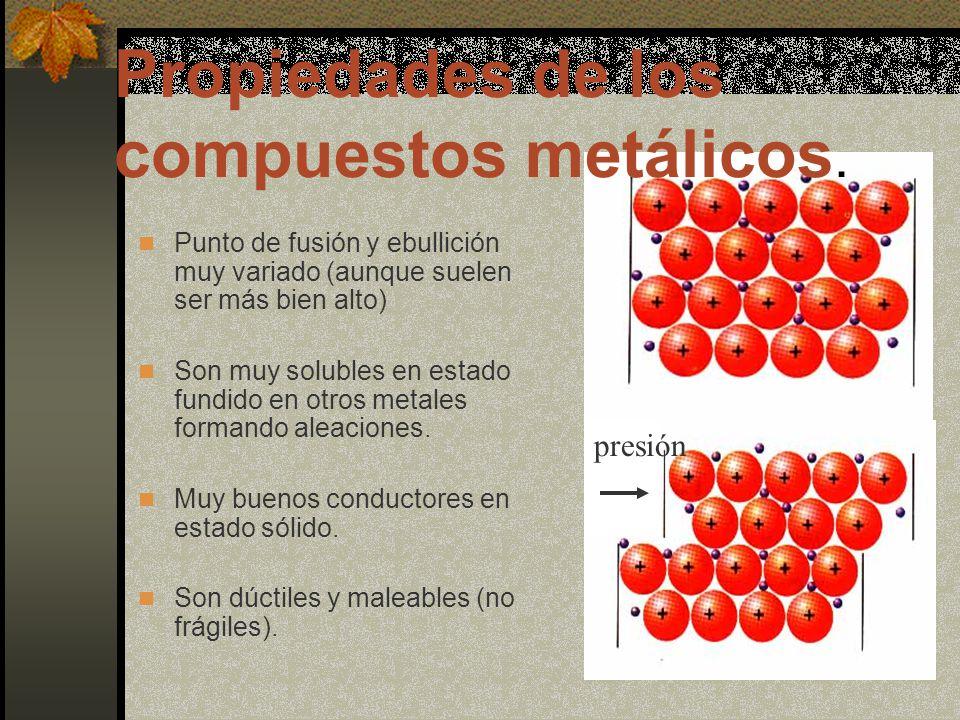 Propiedades de los compuestos metálicos.