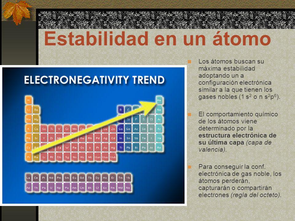Estabilidad en un átomo