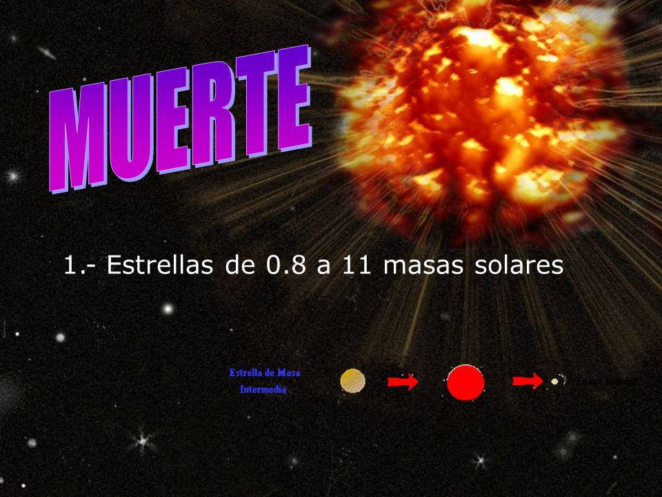 MUERTE 1.- Estrellas de 0.8 a 11 masas solares