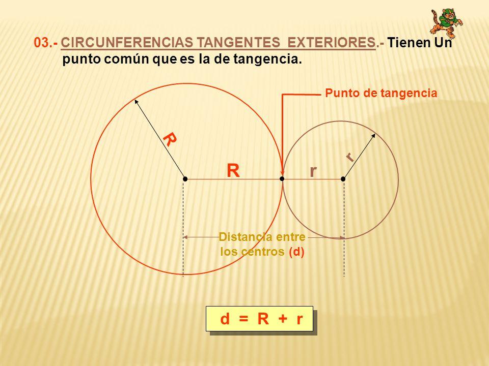 03. - CIRCUNFERENCIAS TANGENTES EXTERIORES
