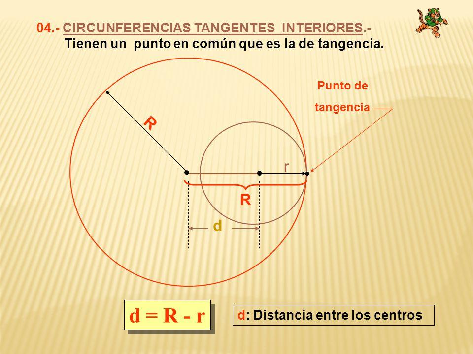 d = R - r R r R d 04.- CIRCUNFERENCIAS TANGENTES INTERIORES.-