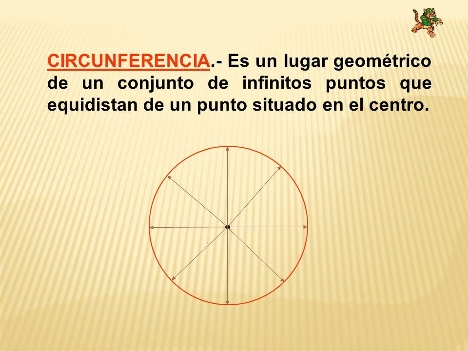 CIRCUNFERENCIA.- Es un lugar geométrico de un conjunto de infinitos puntos que equidistan de un punto situado en el centro.