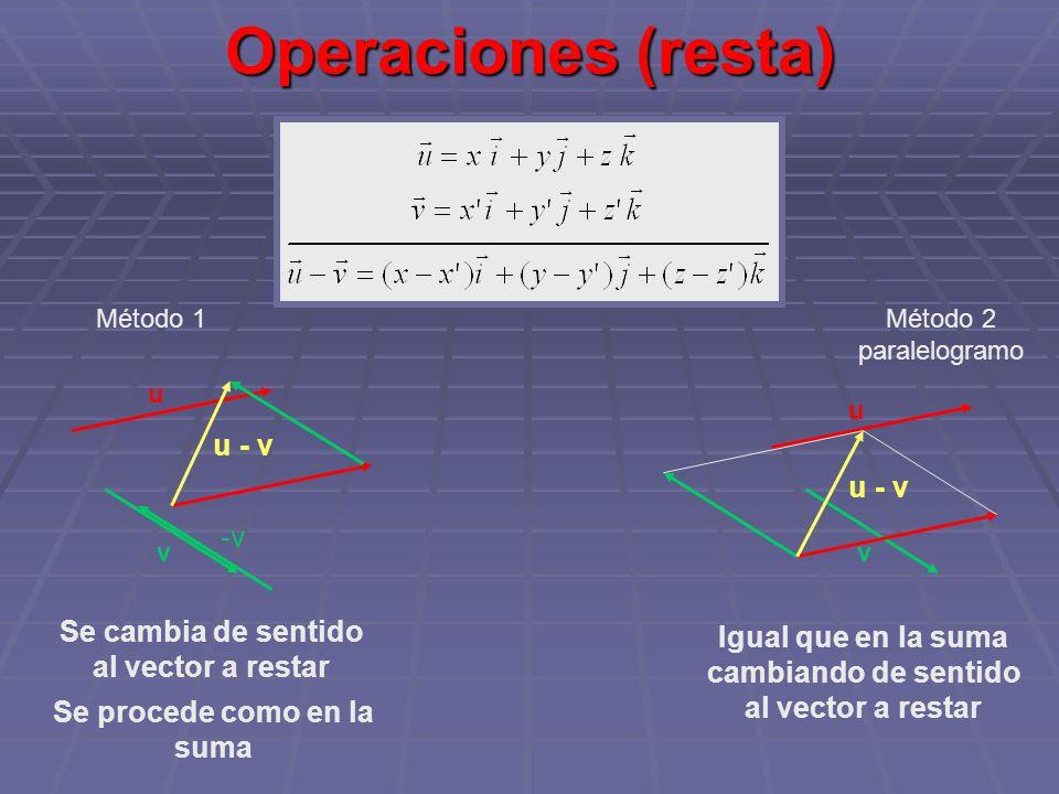 Operaciones (resta) u - v u - v -v