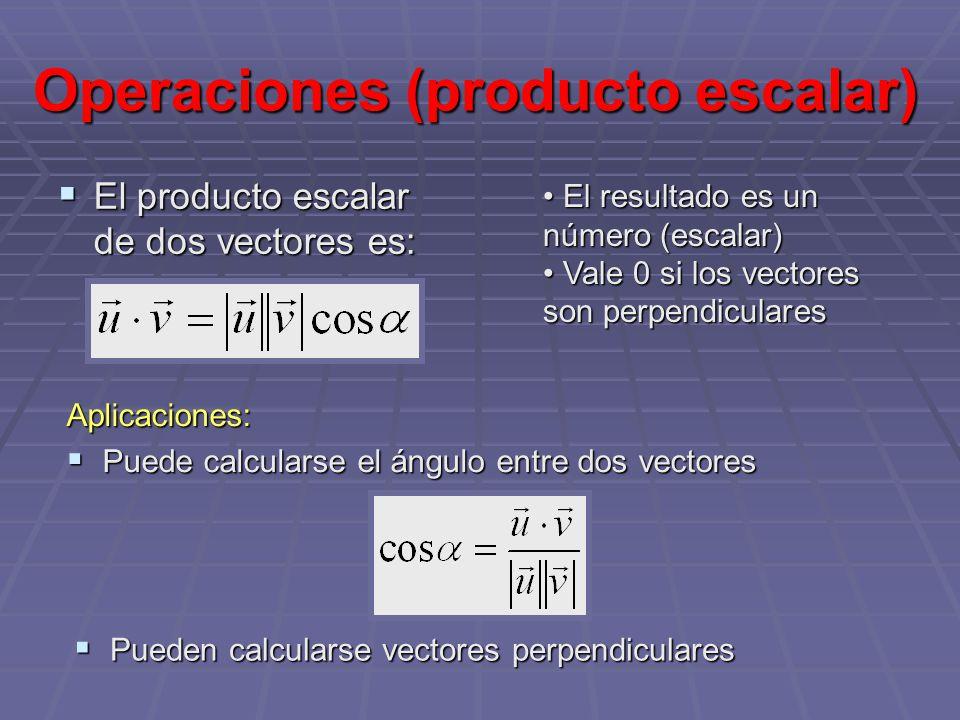 Operaciones (producto escalar)