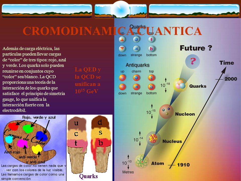 CROMODINAMICA CUANTICA