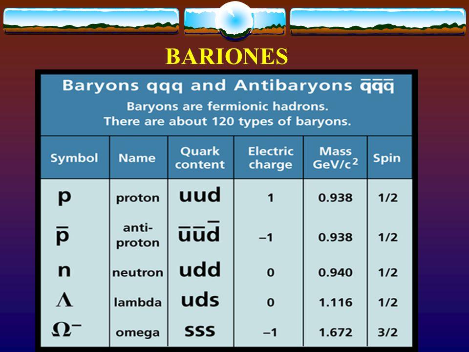 BARIONES