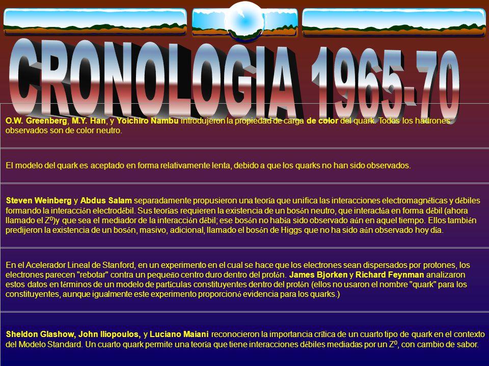 CRONOLOGIA 1965-70