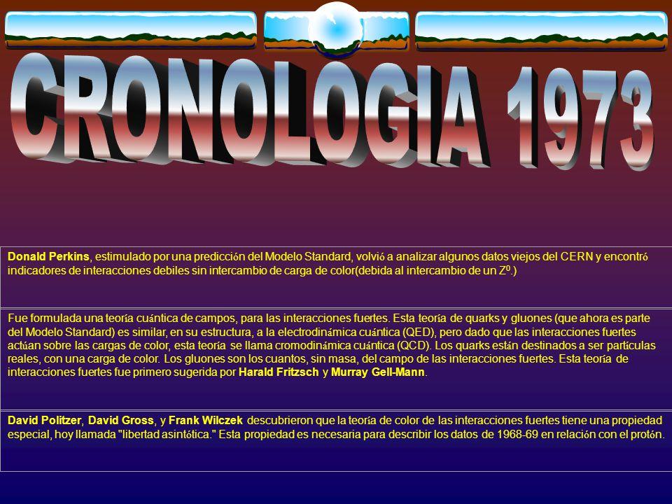 CRONOLOGIA 1973