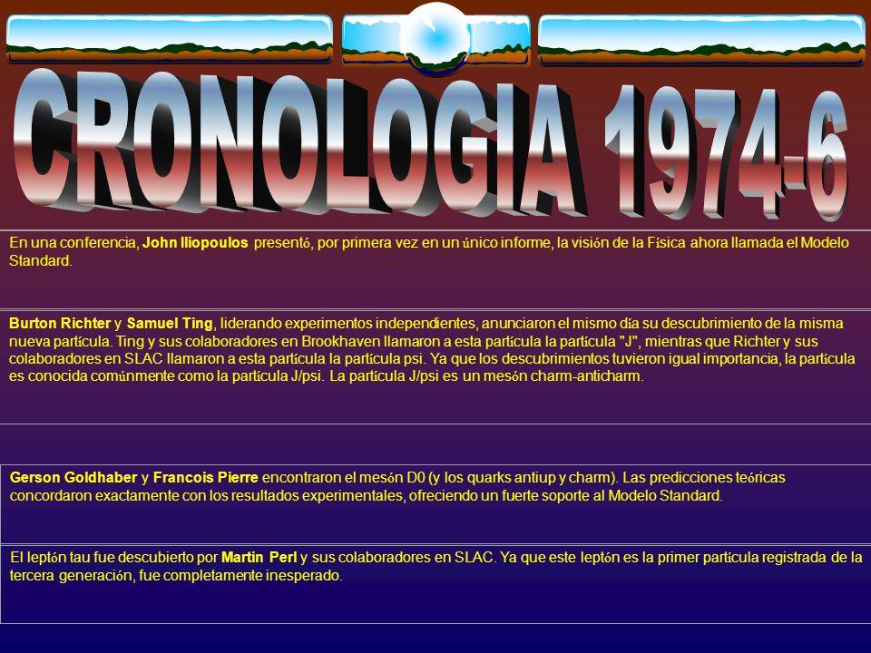 CRONOLOGIA 1974-6