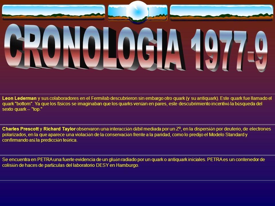CRONOLOGIA 1977-9