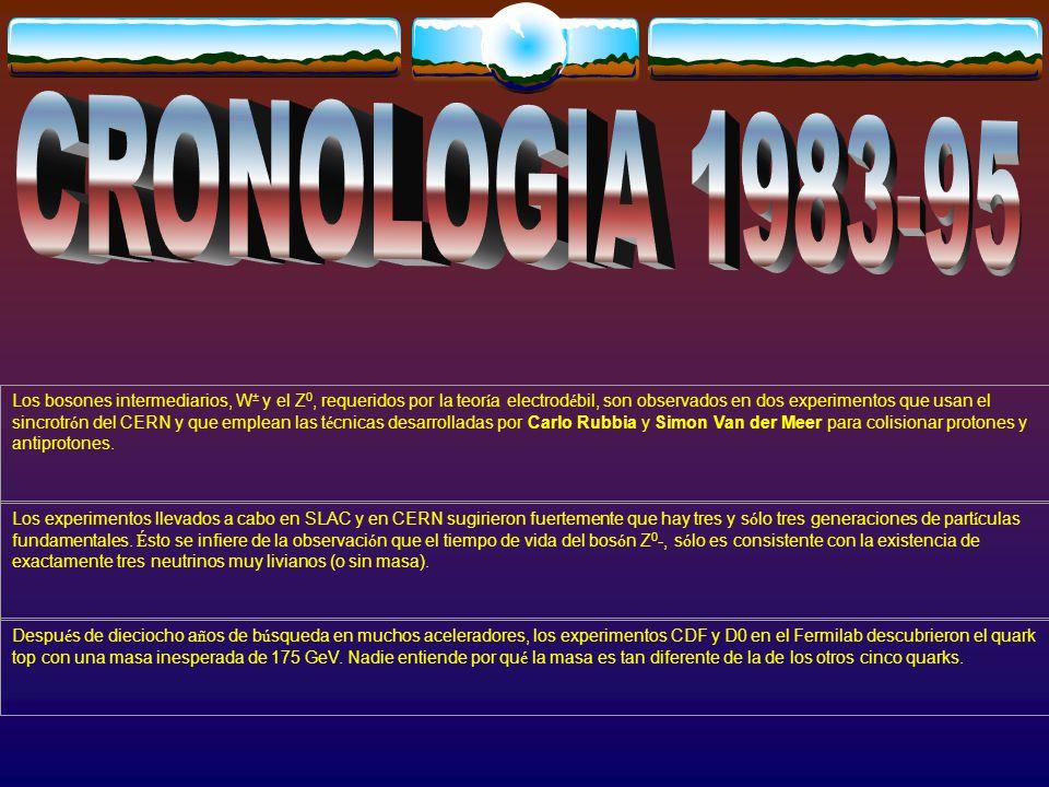 CRONOLOGIA 1983-95