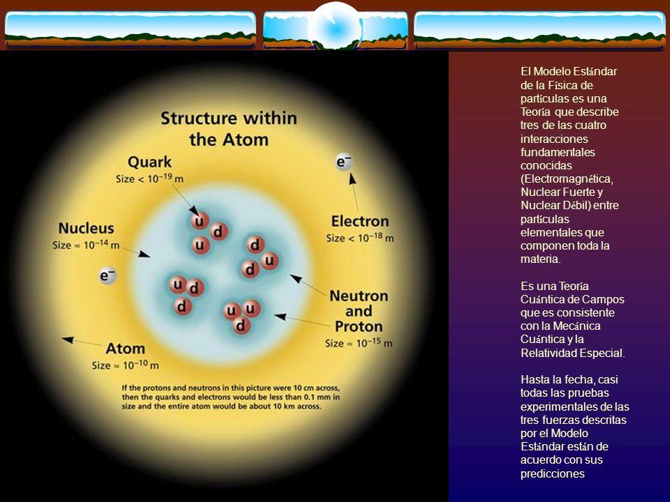 El Modelo Estándar de la Física de partículas es una Teoría que describe tres de las cuatro interacciones fundamentales conocidas (Electromagnética, Nuclear Fuerte y Nuclear Débil) entre partículas elementales que componen toda la materia.