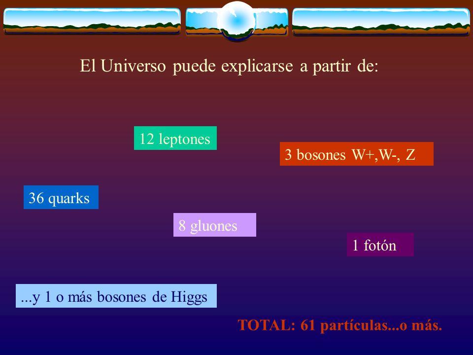 El Universo puede explicarse a partir de: