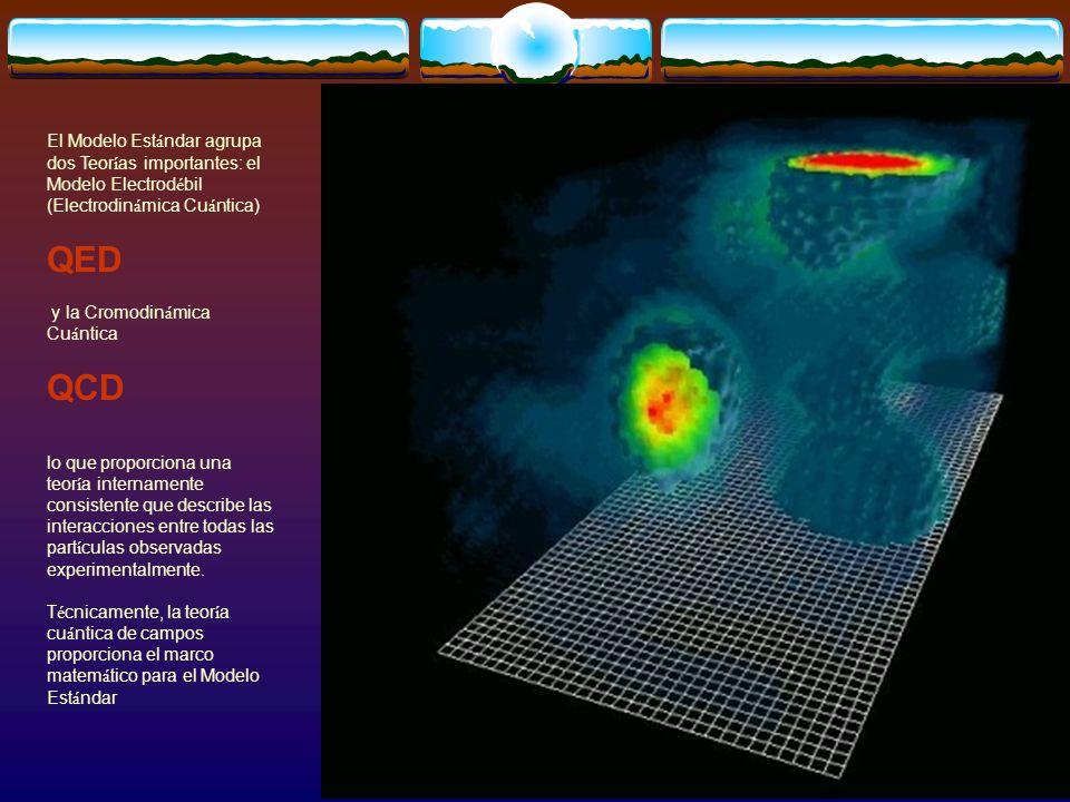 El Modelo Estándar agrupa dos Teorías importantes: el Modelo Electrodébil (Electrodinámica Cuántica)
