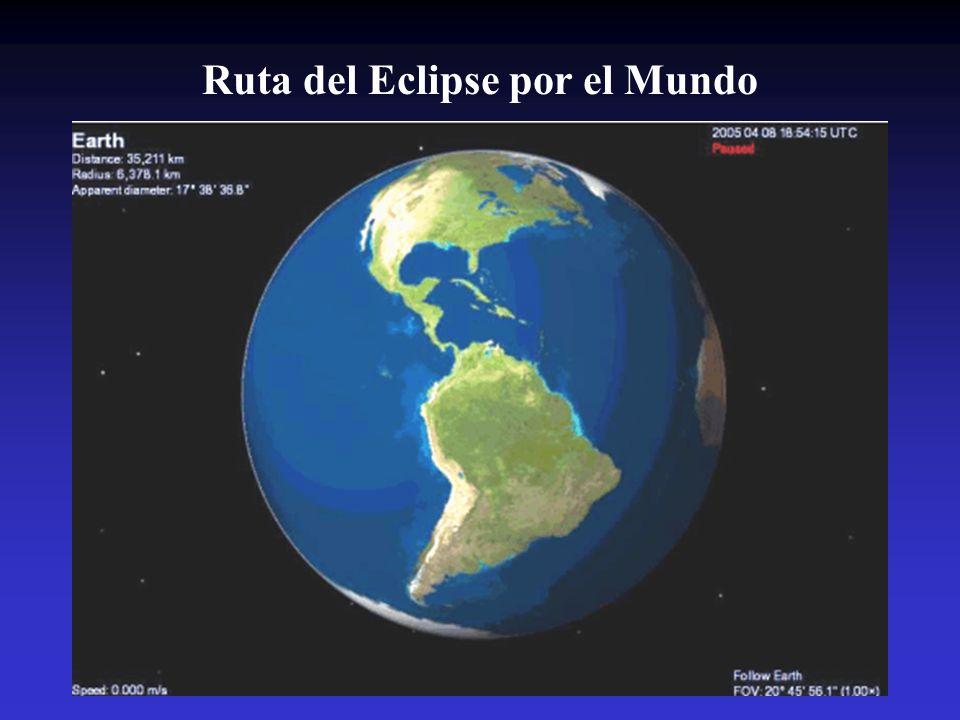 Ruta del Eclipse por el Mundo