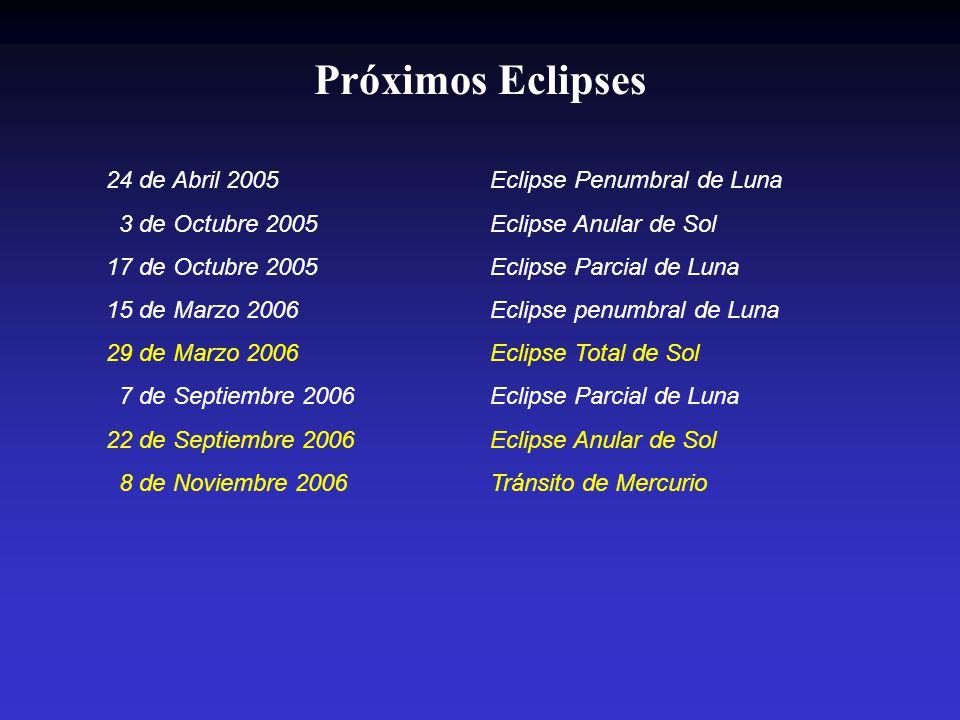 Próximos Eclipses 24 de Abril 2005 Eclipse Penumbral de Luna