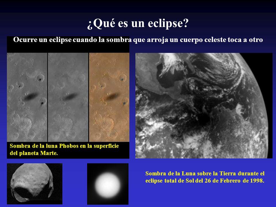 ¿Qué es un eclipse Ocurre un eclipse cuando la sombra que arroja un cuerpo celeste toca a otro.