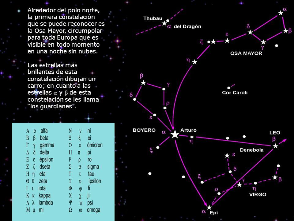 Alrededor del polo norte, la primera constelación que se puede reconocer es la Osa Mayor, circumpolar para toda Europa que es visible en todo momento en una noche sin nubes.