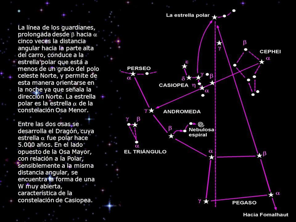 La línea de los guardianes, prolongada desde  hacia  cinco veces la distancia angular hacia la parte alta del carro, conduce a la estrella polar que está a menos de un grado del polo celeste Norte, y permite de esta manera orientarse en la noche ya que señala la dirección Norte.