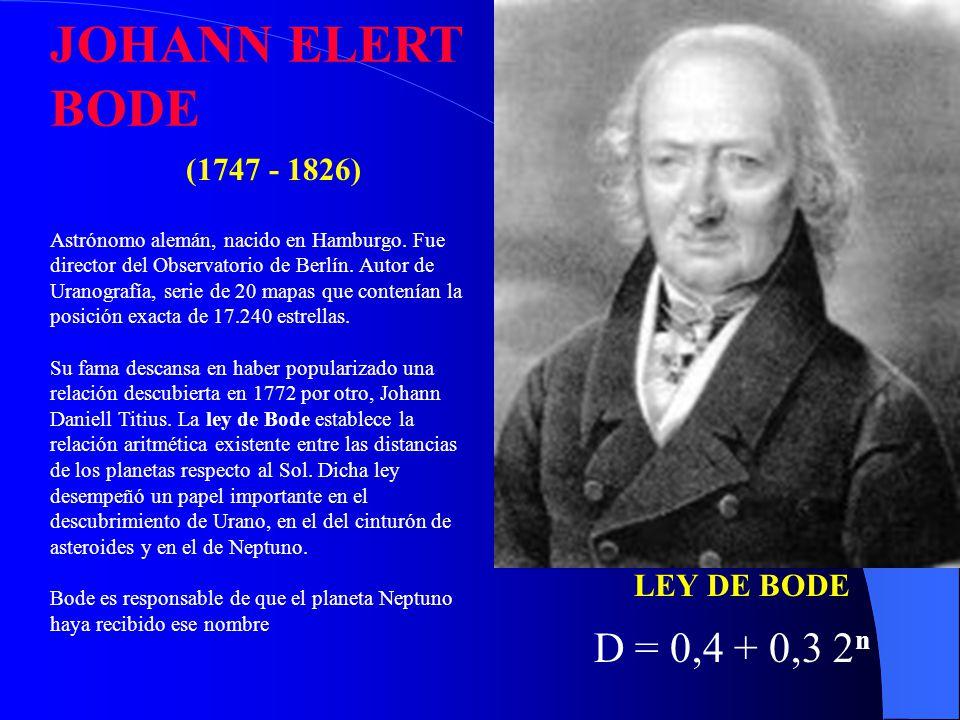 JOHANN ELERT BODE D = 0,4 + 0,3 2n (1747 - 1826) LEY DE BODE