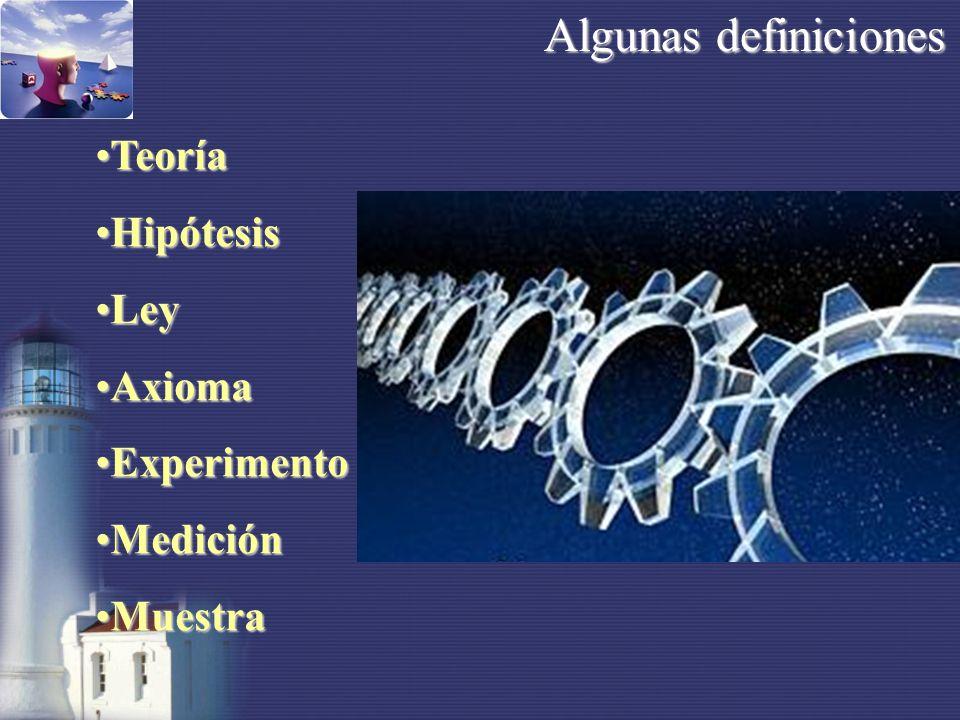 Algunas definiciones Teoría Hipótesis Ley Axioma Experimento Medición
