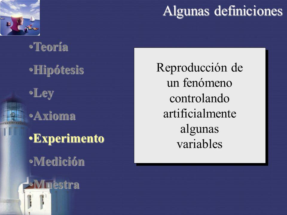 Algunas definiciones Teoría Hipótesis Reproducción de Ley un fenómeno