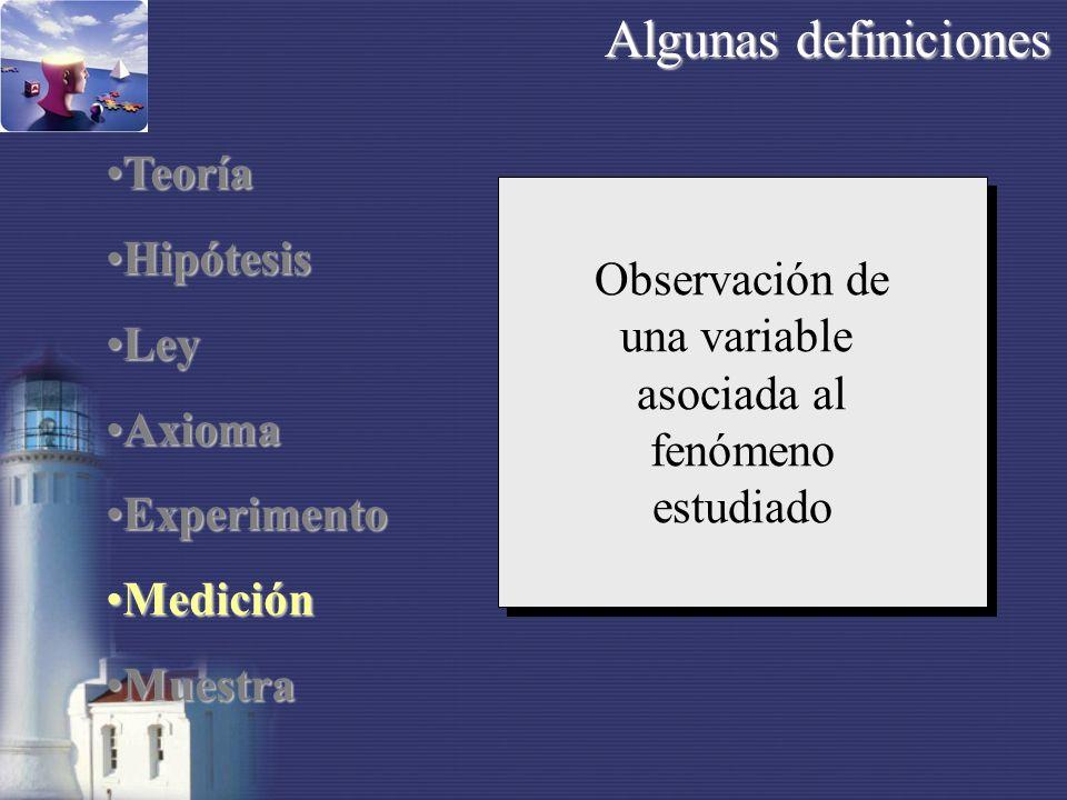 Algunas definiciones Teoría Hipótesis Ley Observación de una variable