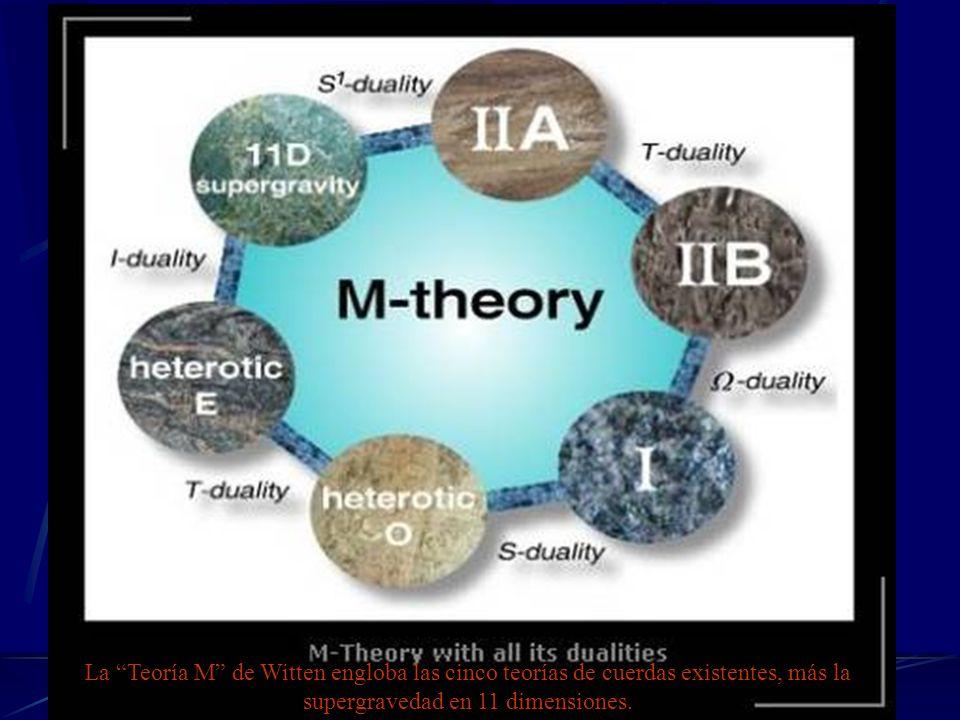La Teoría M de Witten engloba las cinco teorías de cuerdas existentes, más la supergravedad en 11 dimensiones.