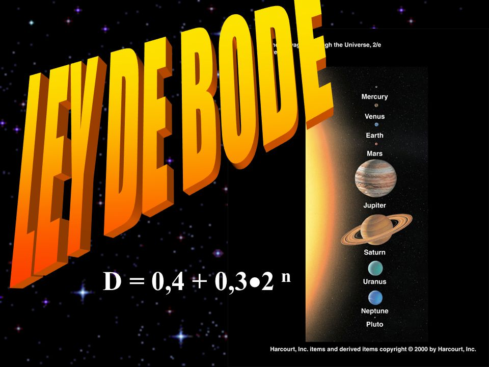 LEY DE BODE * 07/16/96 D = 0,4 + 0,32 n *