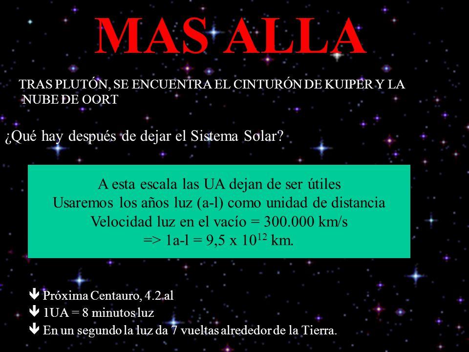 * MAS ALLA. 07/16/96. TRAS PLUTÓN, SE ENCUENTRA EL CINTURÓN DE KUIPER Y LA NUBE DE OORT. ¿Qué hay después de dejar el Sistema Solar