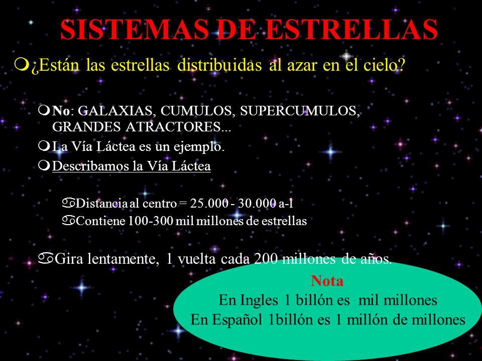 * 07/16/96. SISTEMAS DE ESTRELLAS. ¿Están las estrellas distribuidas al azar en el cielo