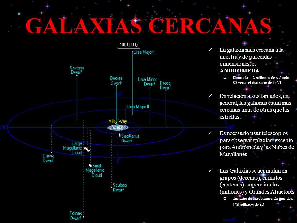 * 07/16/96. GALAXIAS CERCANAS. La galaxia más cercana a la nuestra y de parecidas dimensiones, es ANDROMEDA.