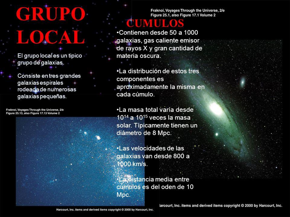 * GRUPO. LOCAL. 07/16/96. CUMULOS. Contienen desde 50 a 1000 galaxias, gas caliente emisor de rayos X y gran cantidad de materia oscura.