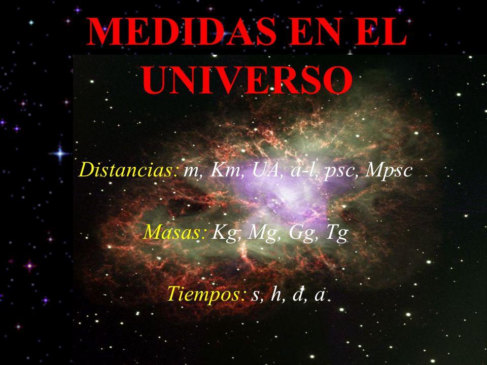Distancias: m, Km, UA, a-l, psc, Mpsc