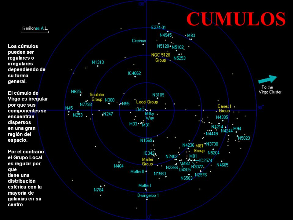 CUMULOS Los cúmulos pueden ser regulares o irregulares dependiendo de su forma general.