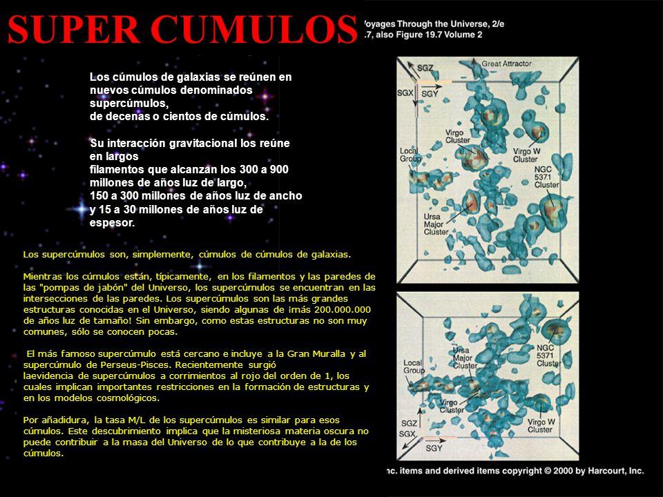 * SUPER CUMULOS. 07/16/96. Los cúmulos de galaxias se reúnen en nuevos cúmulos denominados supercúmulos, de decenas o cientos de cúmulos.
