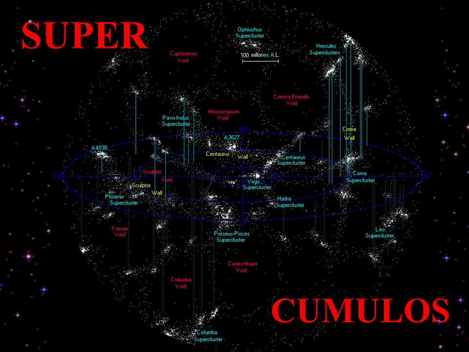SUPER CUMULOS
