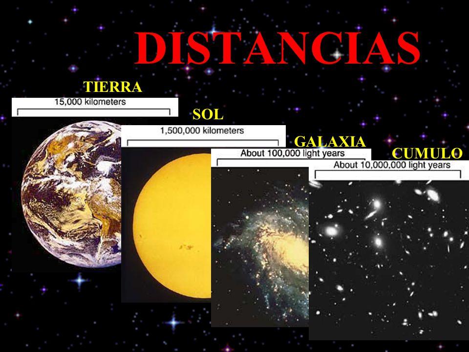 * 07/16/96 DISTANCIAS TIERRA SOL GALAXIA CUMULO *