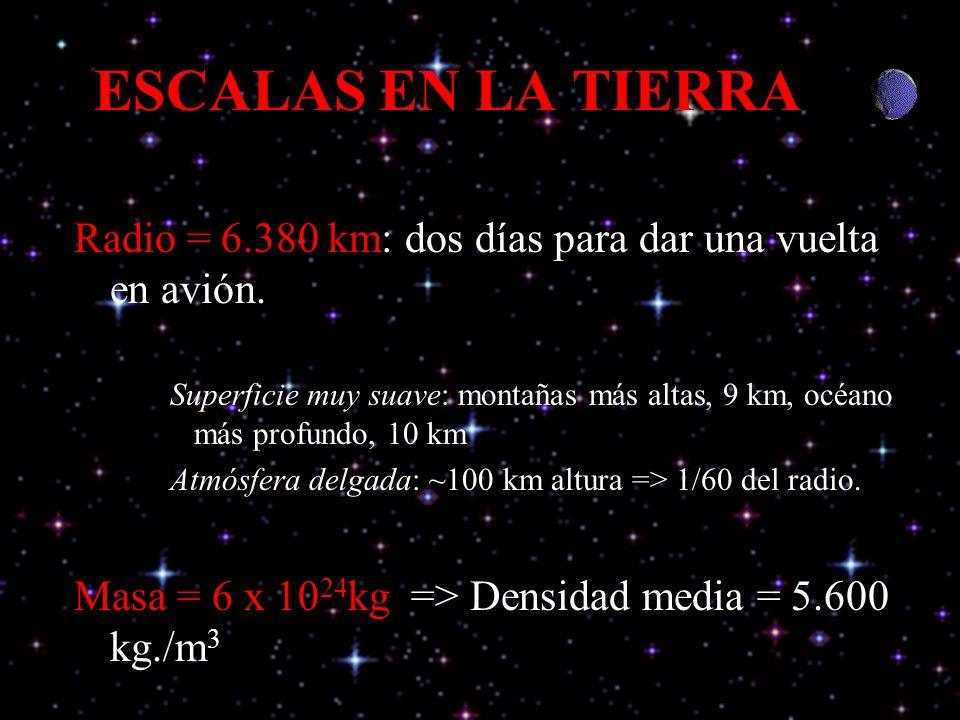 * 07/16/96. ESCALAS EN LA TIERRA. Radio = 6.380 km: dos días para dar una vuelta en avión.