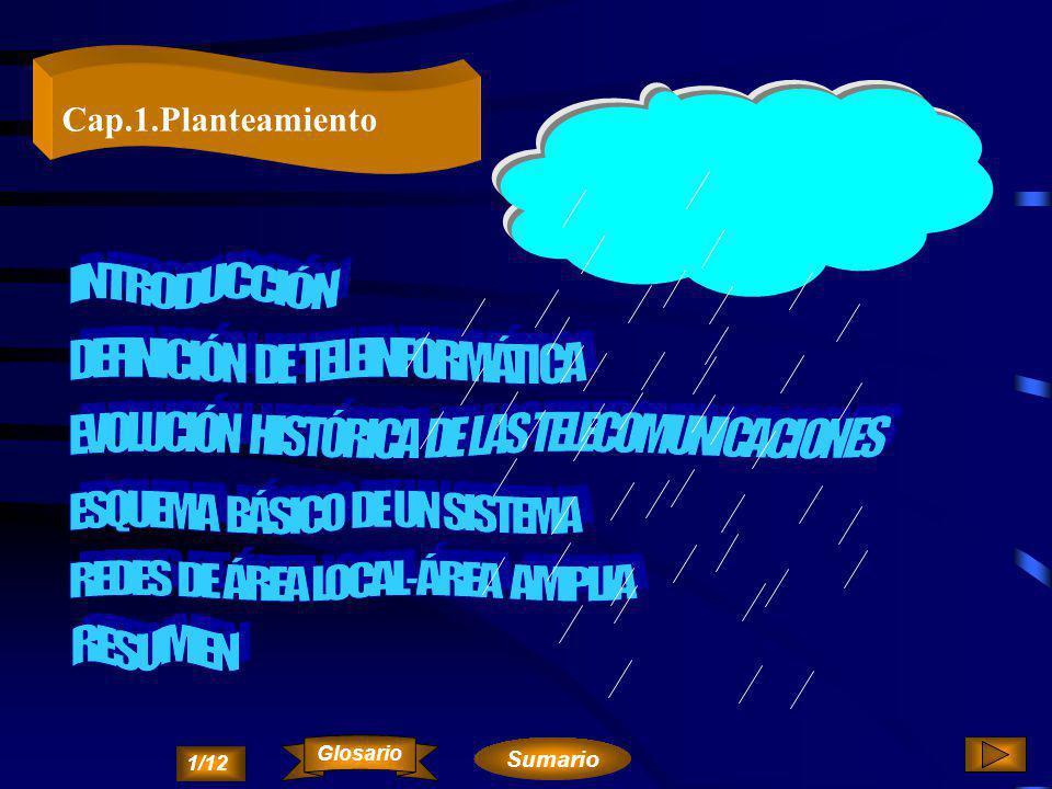 DEFINICIÓN DE TELEINFORMÁTICA