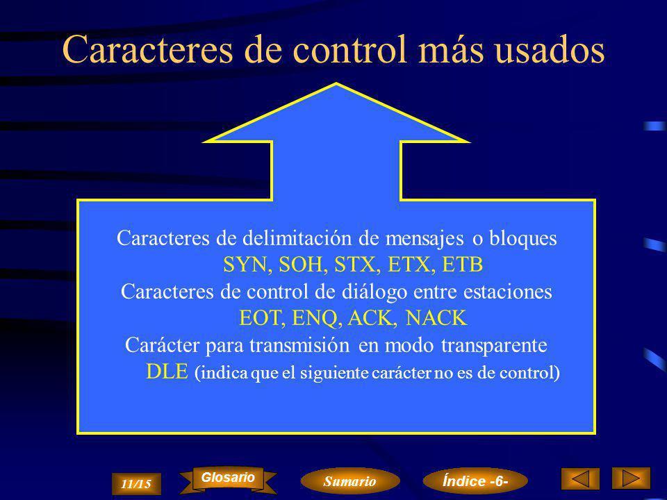 Caracteres de control más usados