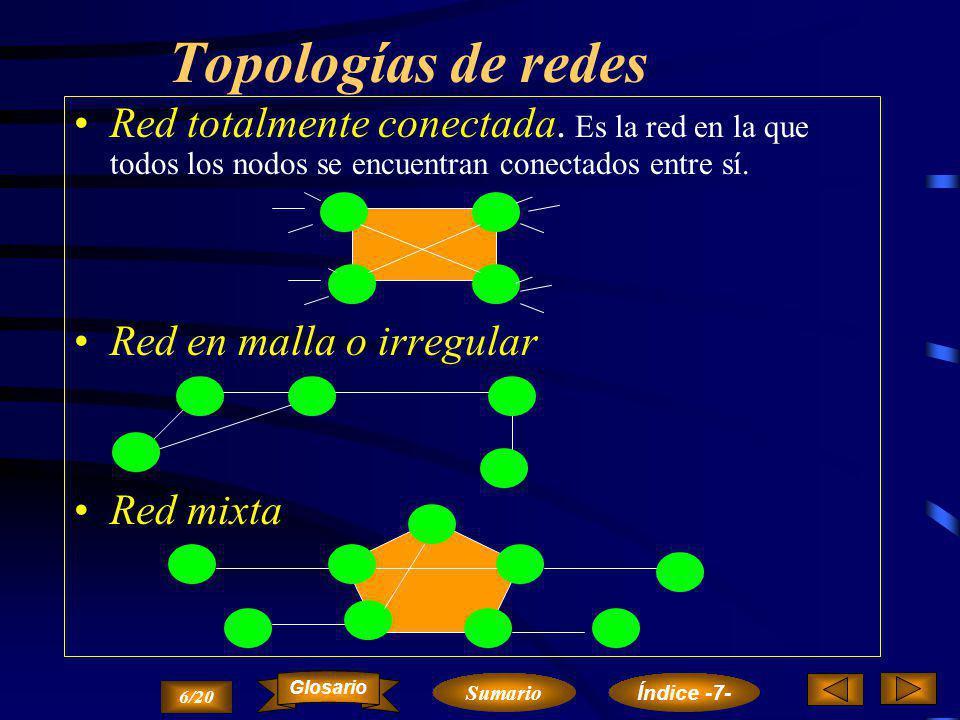 Topologías de redes Red totalmente conectada. Es la red en la que todos los nodos se encuentran conectados entre sí.