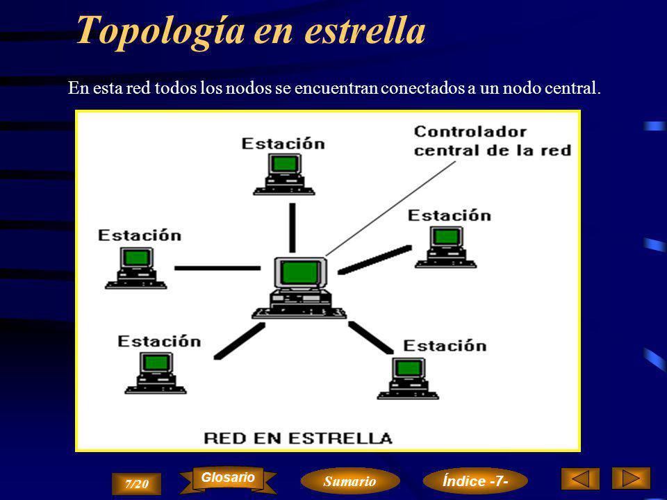 Topología en estrella En esta red todos los nodos se encuentran conectados a un nodo central. Glosario.