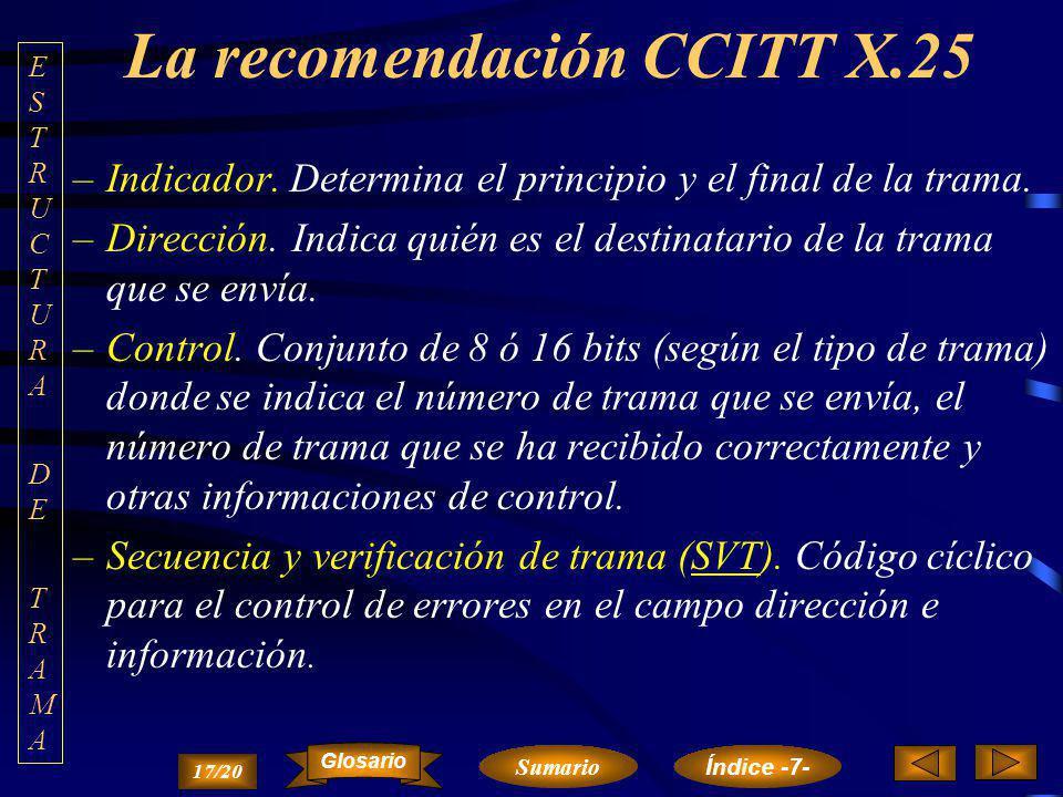 La recomendación CCITT X.25