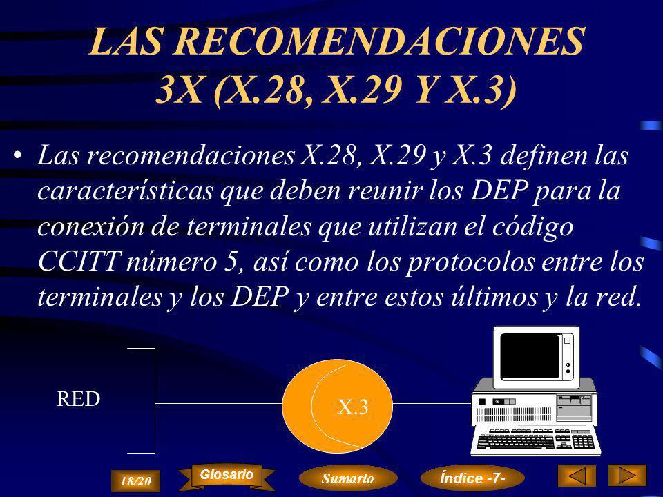 LAS RECOMENDACIONES 3X (X.28, X.29 Y X.3)