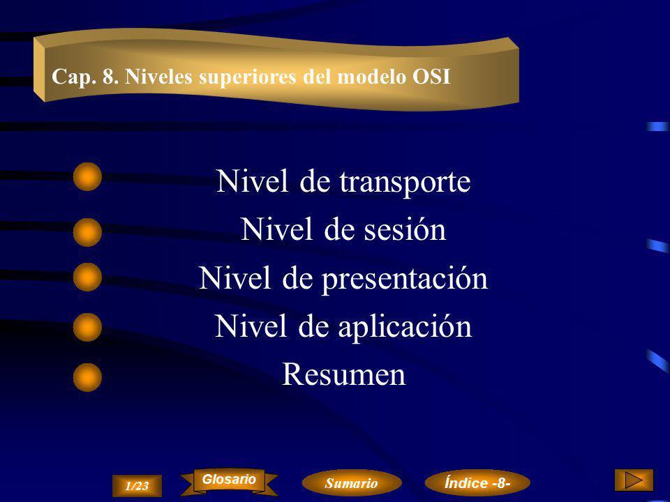Nivel de transporte Nivel de sesión Nivel de presentación
