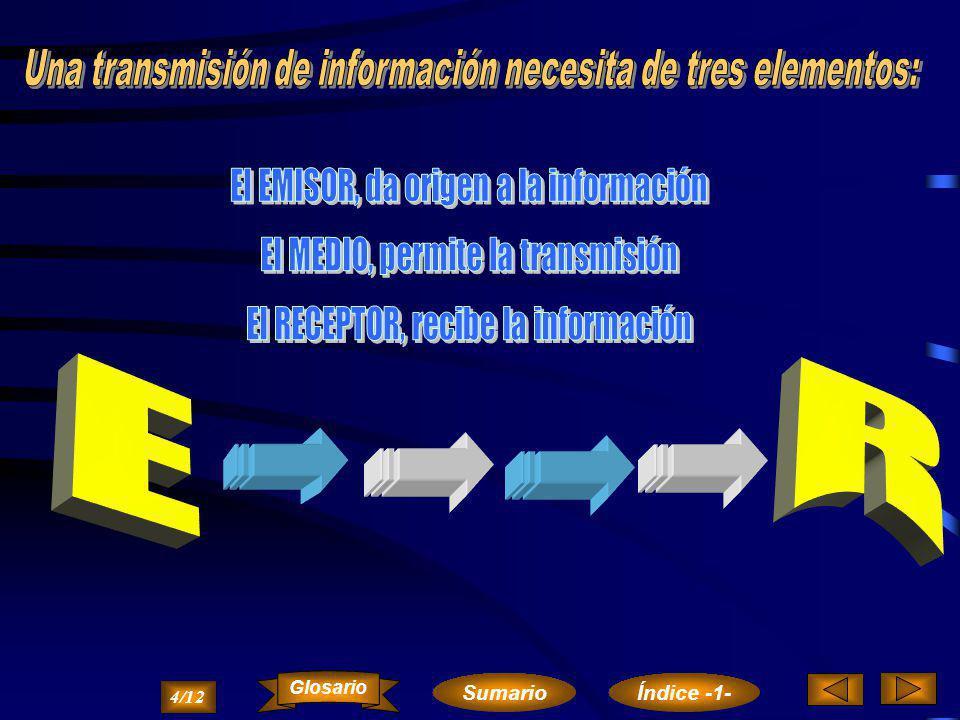 E R El EMISOR, da origen a la información