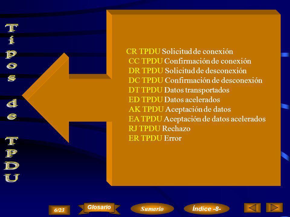 Tipos de TPDU CR TPDU Solicitud de conexión